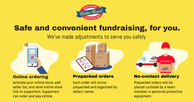 Safe and Convenient Fundraising for You. Infographic with online ordering, prepacked orders, and no-contact delivery information
